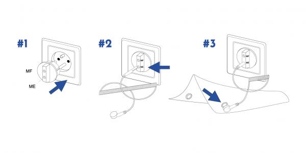 La innovación OffSystem es un sistema patentado para descargar la electricidad estática